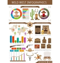 Wild west infographics vector