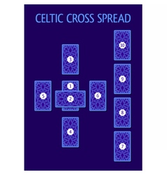Celtic cross tarot spread card back side vector