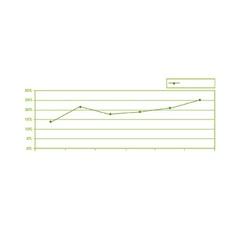 Graph vector