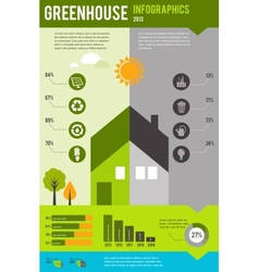 infographic of ecology and green house concept vector image