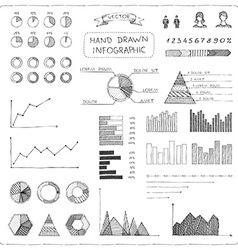 Set of doodles business infographic vector