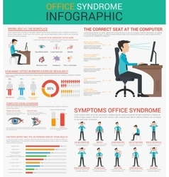 Office syndrome Infographics presentation design vector image