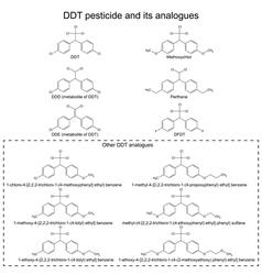 Ddt pesticide and its alanogues vector