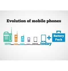Evolution of mobile phones vector