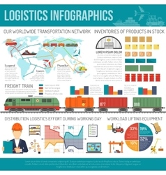 International logistics company network vector