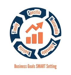 business goals SMART setting vector image vector image
