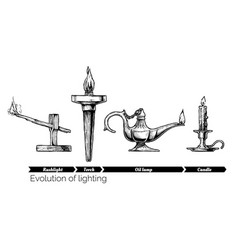 evolution of lighting vector image vector image