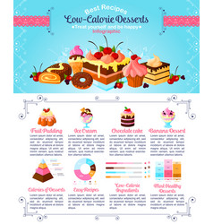 dessert or sweet food infographics template vector image