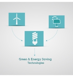 Green and energy saving technologies poster vector