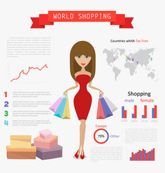 shopping world infographic vector image