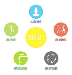 Prosperity set icons vector
