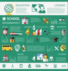 Digital green school icons vector