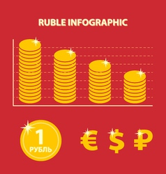 Ruble infographic vector