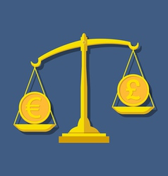 Scales with euro and pound sterling symbols vector