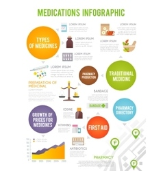 Pharmacist infographics set vector