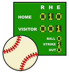 Basic baseball scoreboard vector