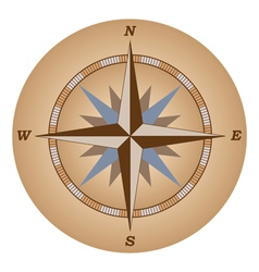 Retro compass vector