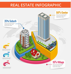 Isometric of real estate vector