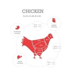 Butcher shop concept chicken vector