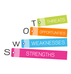 Swot analysis strategy management for business pla vector