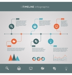 Timeline flat infographic vector