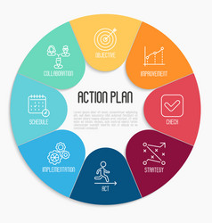 Action plan circle diagram with thin line icons vector