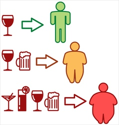 Alcohol and Obesity vector image