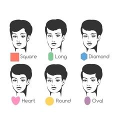 Woman face types vector