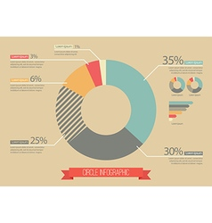 Vintage circle infographic vector