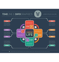 Four steps to a healthy life Web Template for vector image