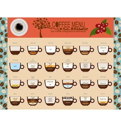 The coffee menu infographics set elements for vector