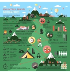 Mountain travel infographics vector