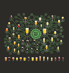 Beer styles map for bars vector