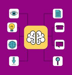 brain idea knowledge think diagram organization vector image