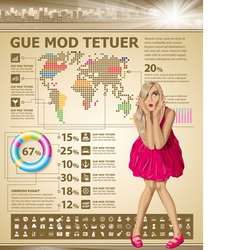 Infochart vector