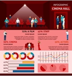 Infographic people visiting cinema vector
