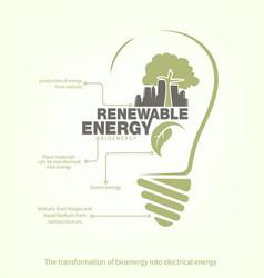 renewable energy of bioenergy in bulb concept vector image