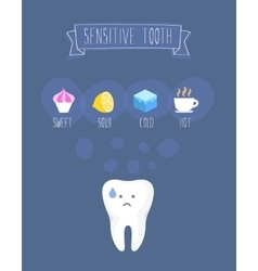 Sensitive tooth flat vector