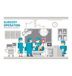 Flat design surgery operating room vector