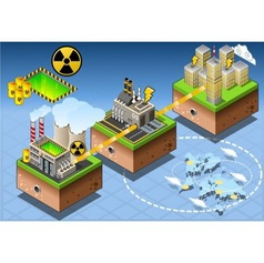 Isometric infographic atomic energy harvesting vector