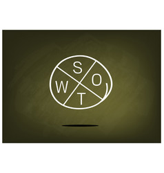swot analysis strategy management for business pla vector image