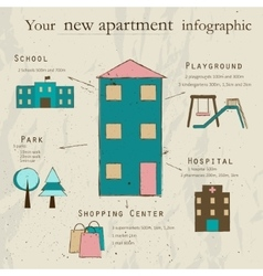 Infographic with information about new apartment vector