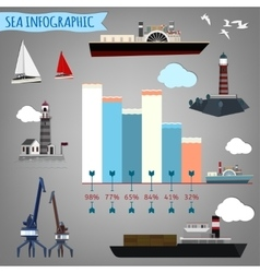 Sea objects set vector