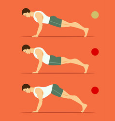 Right and wrong plank vector