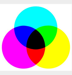 Cmyk color model vector