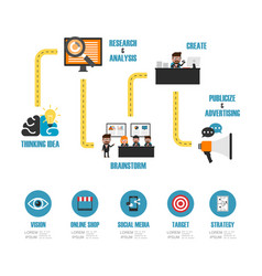 Online marketing infographic vector