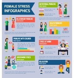 Female stress and depression infographic report vector