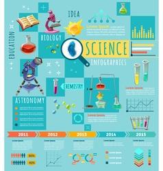 Scientific research flat iinfographic poster vector