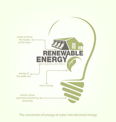 Renewable energy of hydroelectric power in bulb vector