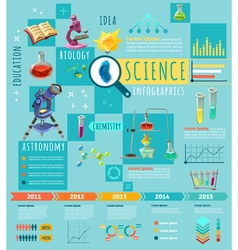 Scientific research flat iinfographic poster vector